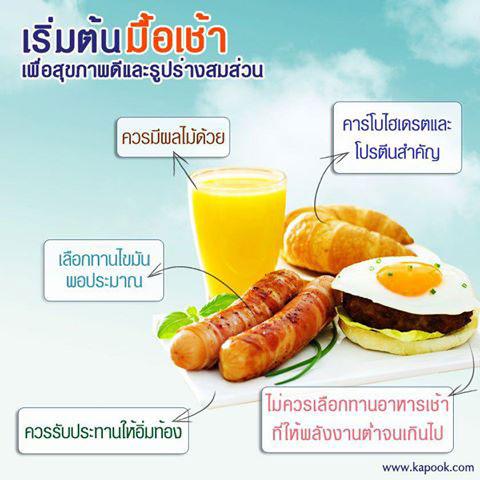 อาหารเช้าลดน้ำหนัก pantip