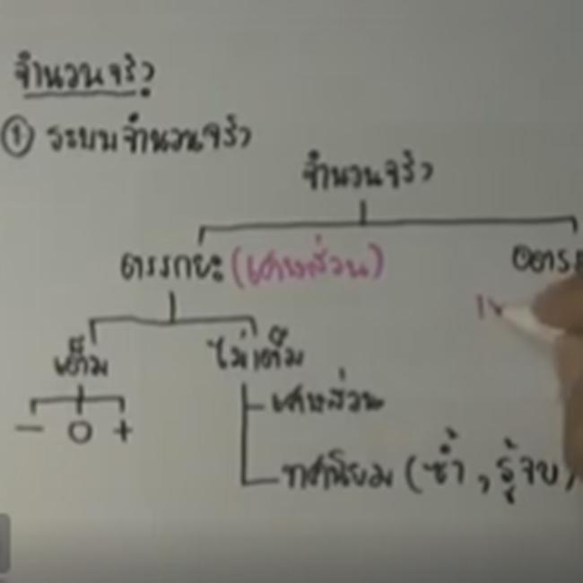 คอร์สติวสอบคณิตPAT1สรุปเนื้อหา จำนวนจริง